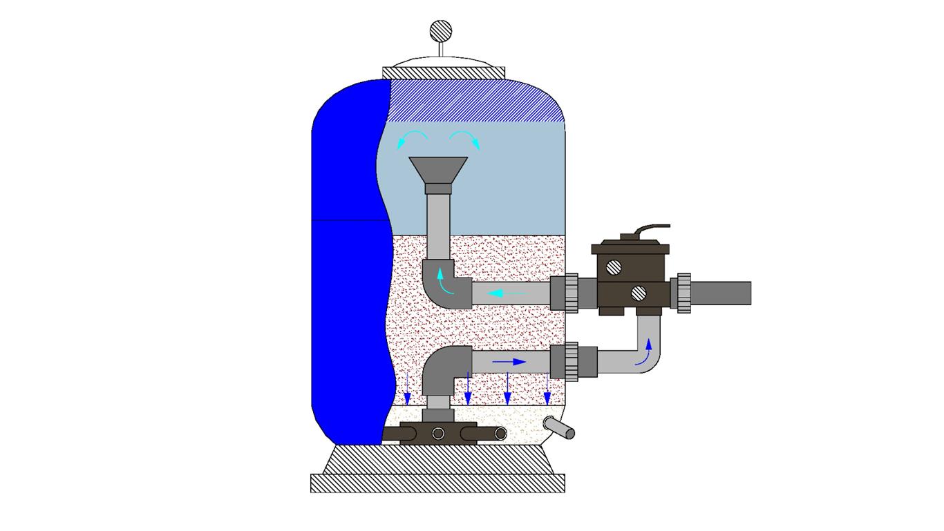 A cosa serve il filtro fosfati nelle biopiscine a Sangano?